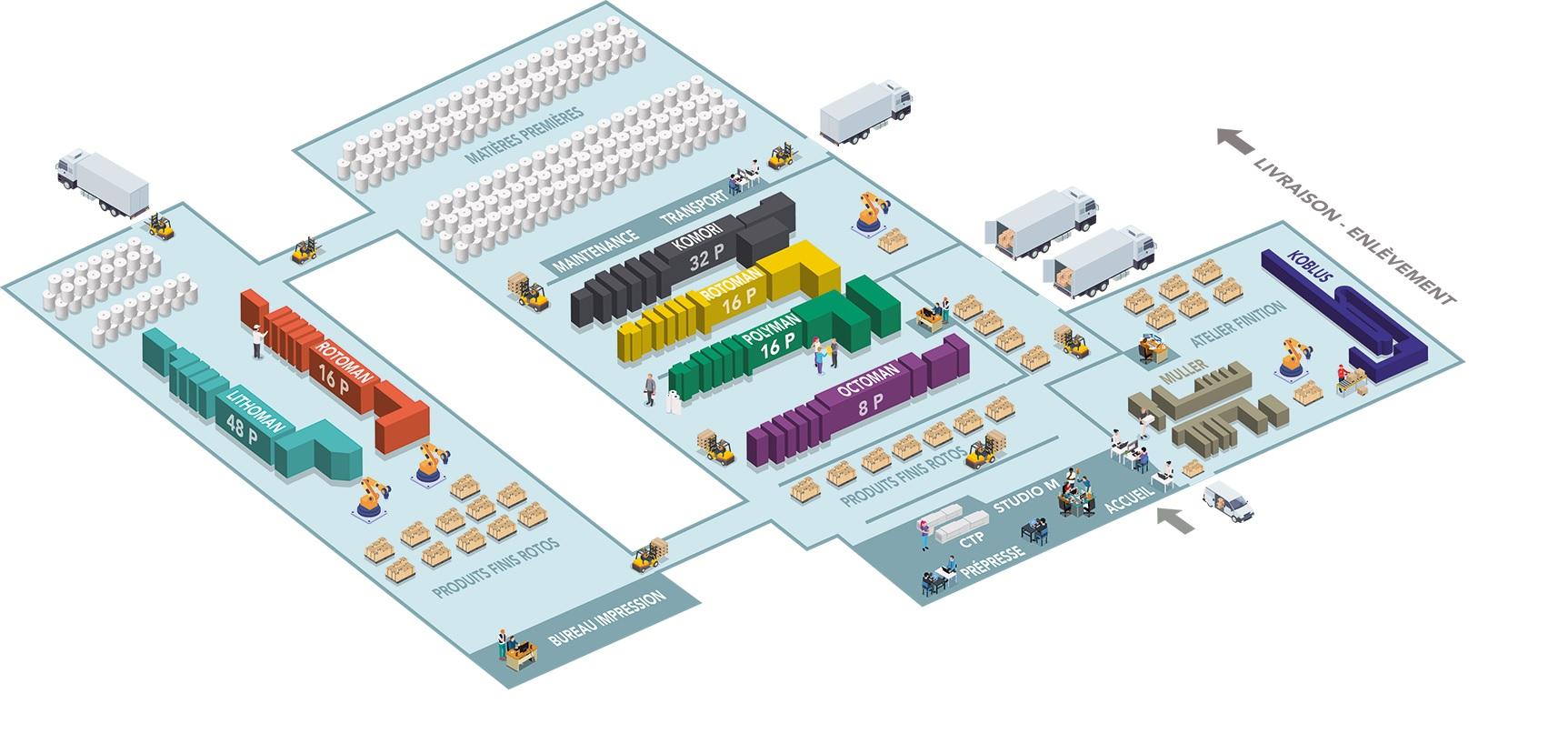 Découvrez l'imprimerie Mordacq à travers 4 pôles d'activité. Cliquez sur chacun d'eux pour plus de détails